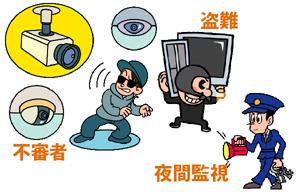 盗難・不審者の夜間監視